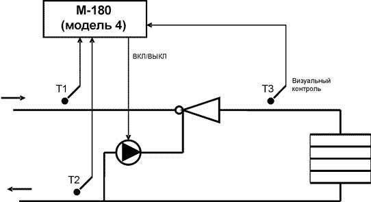 mkt primer 1 db034f6f