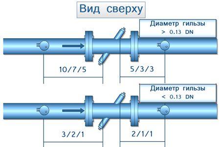 pipe scheme5 6eb45a2b